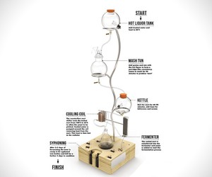 Beer Tree Home Brewery System