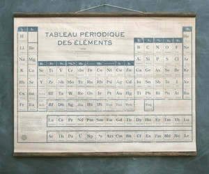 Chem Style: French Periodic Table