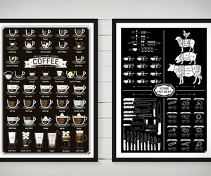Follygraph Infographic Posters